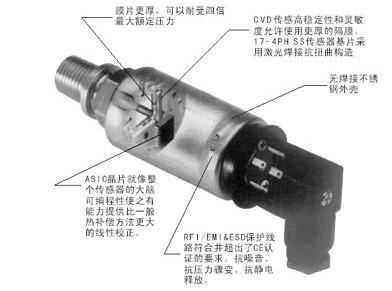 压力传感器在自行车无线刹车中的应用如何?